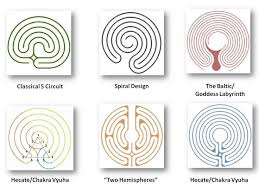 Small Picture 262 best Lovely Labyrinths images on Pinterest Labyrinth garden