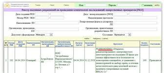 ЛИТОБЗОР доказательная медицина ВКонтакте Экспресс поиск информации о клинических исследованиях Обзоры по медицине