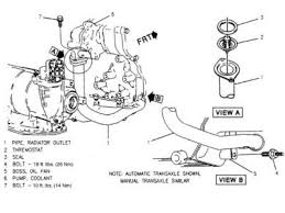pontiac grand am thermostat replacement vehiclepad 98 chevy blazer fuel line diagram 98 image about wiring