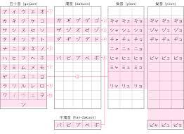 Katakana Course Japanese Lesson Com