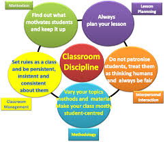 on classroom management and discipline essay on classroom management and discipline