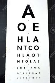 Eye Examination Traditional Snellen Chart Used For Visual Acuity