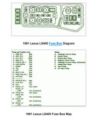 2003 lexus lx 470 fuse box diagram just another wiring diagram blog • lexus lx470 fuse box diagram schema wiring diagram online rh 4 2 13 travelmate nz de 2002 lexus lx 470 1999 lexus lx 470