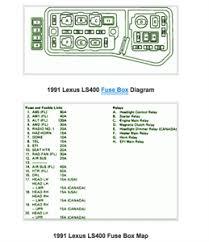under hood fuse panel diagram lexus ls fixya 2000 lexus ls400 instrument panel fuse