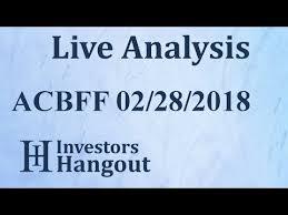 Acbff Stock Price Chart Acbff Stock Aurora Cannabis Inc Live Analysis 02 28 2018