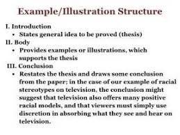 Best Essay writing help ideas on Pinterest Chapter Revising Proofreading  and Formatting SlidePlayer