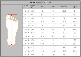 American Foot Size Chart Perspicuous Us Shoe Size To Eu Nike Running Shoe Sizing