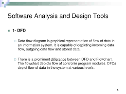 Flow Charts In System Analysis And Design Chapter 1 Quick Revision Of System Software Analysis And