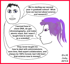 PAGE on ESSAYS:   Dr.M on Science, Research, \u0026 Scientists