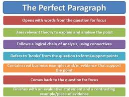 writing a paragraph msjacksonsliteracyweb how to write a paragraph using the four essential elements