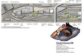 n scale toledo industrial rr modelrailroader com this model railroad track plan for an n scale model train layout