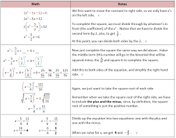 completing the square example more complicated