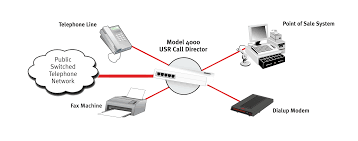 best images of telephone network interface diagram   integrated    network diagram to point of sale