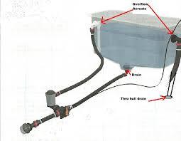 similiar boat aerator pump install diagram keywords boat trailer wiring diagram car engine schematic and wiring diagram