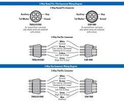 wiring diagrams 7 prong trailer plug wiring 7 pin trailer light trailer wiring color code at 7 Pin Trailer Connector Wiring Diagram