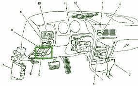 2001 jeep cherokee fuse box diagram wiring diagrams inside 1999 1999 jeep grand cherokee fuse box diagram at 1999 Jeep Cherokee Fuse Box