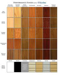 Wood Colored Paint Mahogany Stain Color Charts Wood Species Color Chart Mahogany