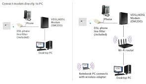 at amp t u verse nid wiring diagram wiring diagram libraries at amp t u verse home wiring wiring diagrams for dummies u2022