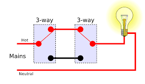 Three Way Connection Lights 41ed 2 Way Switch Wiring Diagram Fig 1 Two Wiring Resources