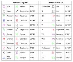 My Sign Chart 76 Interpretive 13 Zodiac Sign Birth Chart
