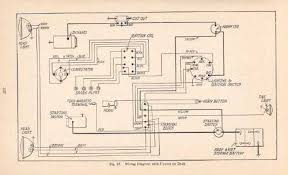 model t central reference library ford model a wireing diagram return to model t central homepage