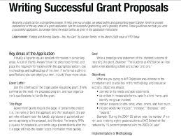 Sample Grant Letters Letter Of Support For Funding Template