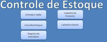Planilhas De Controle De Estoque Planilha De Controle De Estoque Excel