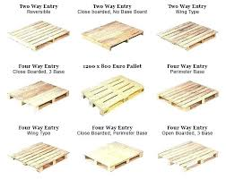 woods used for furniture. Types Of Wood Used In Furniture Making To Make Different . Woods For A