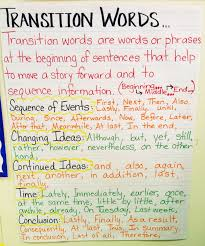 Transition Word Chart Transition Words Anchor Chart Teaching Writing Transition