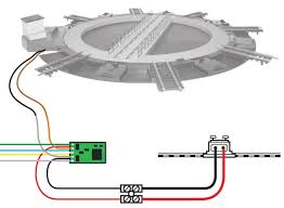 hornby turntable conversion turntable wiring installation