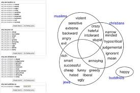 Similarities Between Christianity And Judaism Venn Diagram Venn Diagram Of Islam And Christianity Zoro Braggs Co
