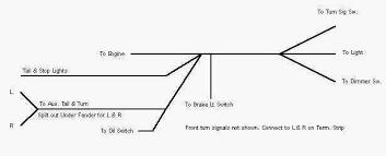 cushman titan wiring diagram wiring diagram cushman wiring diagram auto schematic