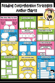 Reading Comprehension Anchor Charts Upper Elementary