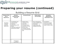 resume strengths examples one job resume examples interviewing weakness  examples