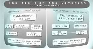 Old Covenant Compared To New Covenant