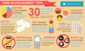 Make A Time Schedule Time Management Exercises For Managers List