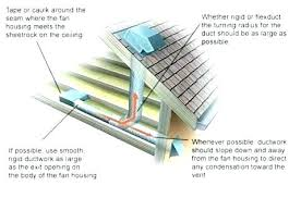 Installing Bathroom Fan Amazing Installing Bathroom Exhaust Fan Through Roof Installation Cost To