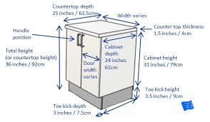 Kitchen Cabinet Depth