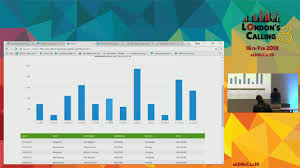 Creating Salesforce Dynamic And Real Time Charts For Printable Reports With Sahan Perera