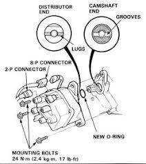 1997 honda civic distributor wiring diagram wiring diagram 1997 cr v distributor wiring diagram home diagrams