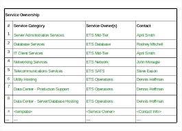 Data Center Inventory Spreadsheet Timberlandpro Co