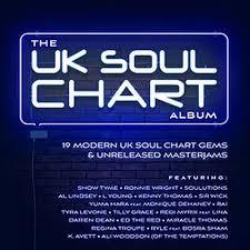 Fall Back Uk Soul Bop Mix By Rai