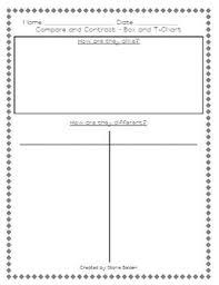 Box And T Chart Template Julie Rzadzki Jrzadz2 On Pinterest