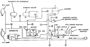 yesterday s tractors converting to 12 volt one wire alternator here is the diagram