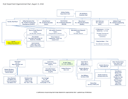 Ecpe Department Organizational Chart Electrical And