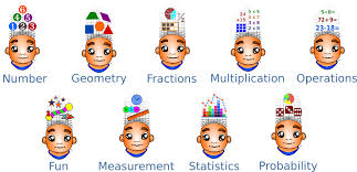 Math Is Fun Multiplication Chart Jmp Johnnies Math Page The Best Math For Kids And Their