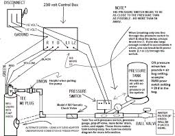 well head pressure tank pictures illustrations diagram of a typical wellhead installation