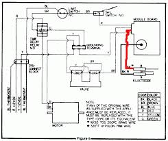nordyne gas furnace wiring diagram nordyne image nordyne gas furnace wiring diagram wiring diagrams on nordyne gas furnace wiring diagram