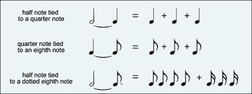 Rhythmic Pattern Classy Rhythm Patterns Theta Music Trainer Ear Training And Music Theory