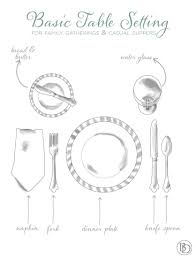 glasses table setting. Guide To Basic Table Setting Glasses I